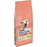 Dog Chow Sensitive cu somon 14 kg